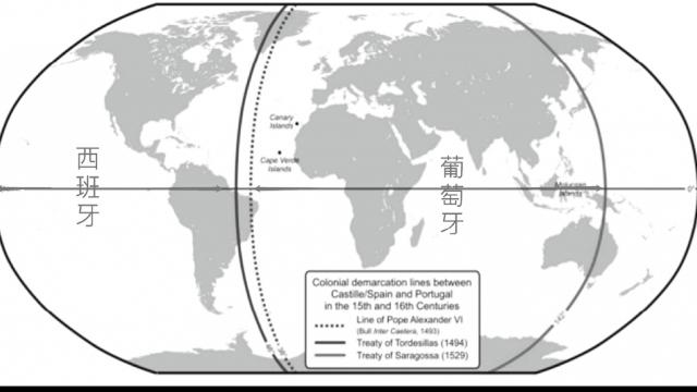 葡萄牙和西班牙以一條線瓜分了地球