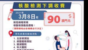 核酸檢測費最高價格_下週一調低至九十元